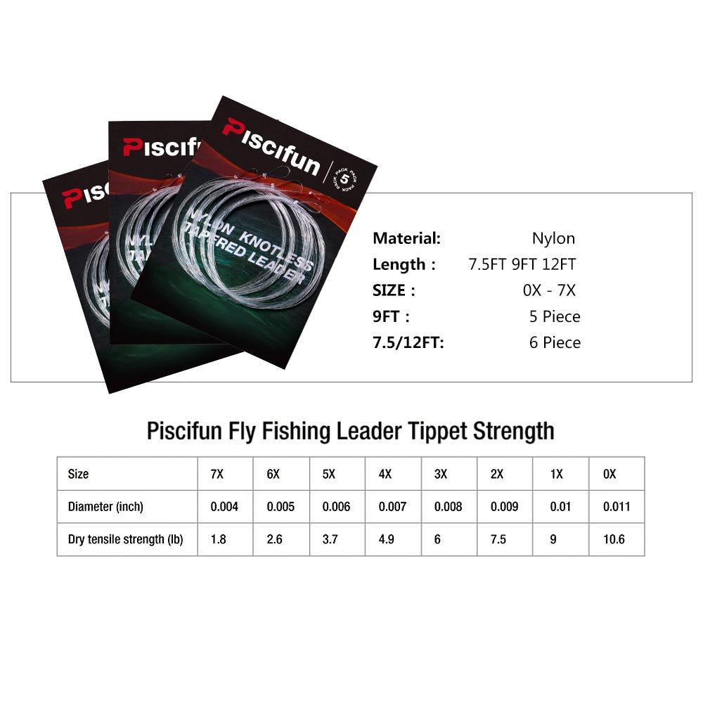 Piscifun Fly Fishing Tapered Leader with Loop