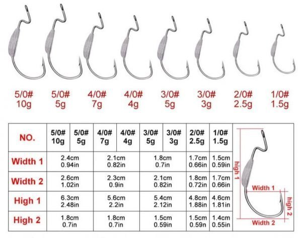 5 Pieces Weedless Soft Fishing Bait Hook