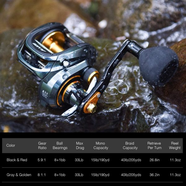 Piscifun Alijos 300 Low Profile Fishing Reel